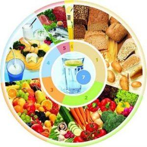 Cùng tìm hiểu về tổng quan về bệnh viêm đường tiết niệu
