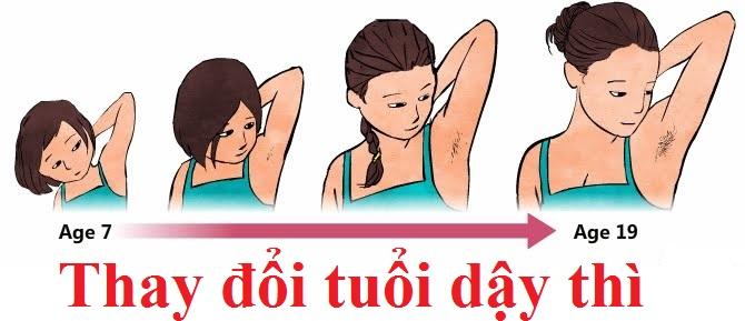 dấu-hiệu-tuoi-day-thi